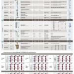 Linery výběr podle materiálu a vlastností - plakát A1